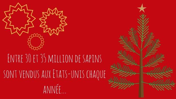 fun facts Noël golden avocado